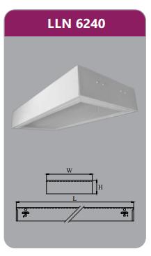 Máng đèn tán quang gắn nổi 2x18w LLN6240