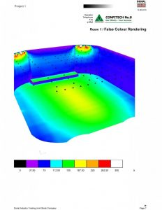 Giả lập 3D mô phỏng độ rọi của đèn led downlight DF-C840