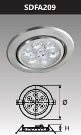 Đèn âm trần led chiếu điểm 9w SDFA209