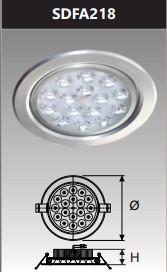 Đèn âm trần led chiếu điểm 18w SDFA218